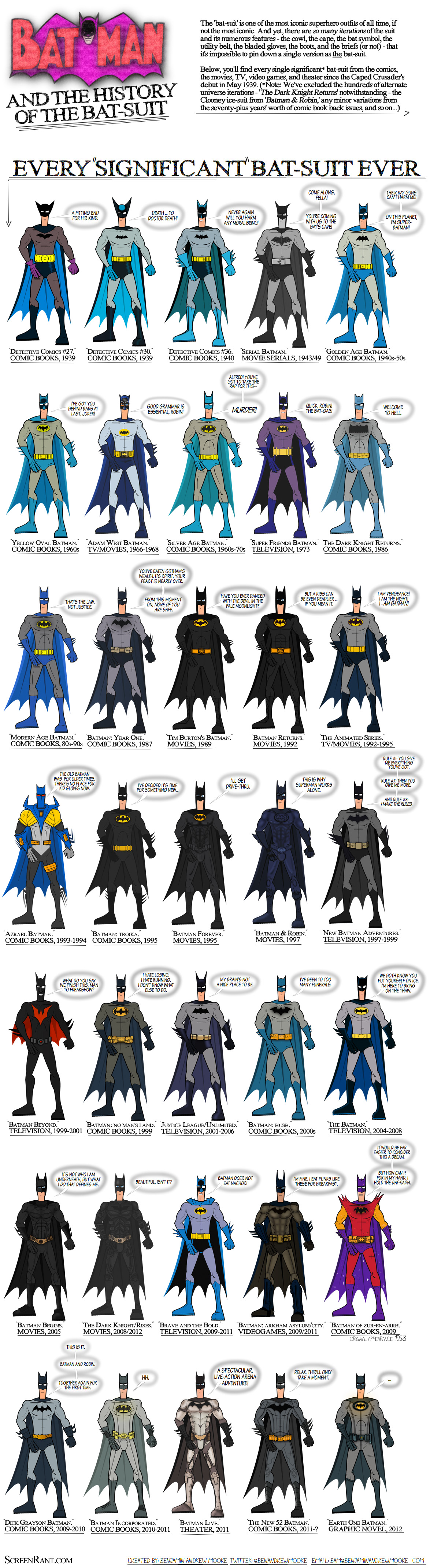 Batman vs Superman Scenes and Batsuit Updates - Batman ...