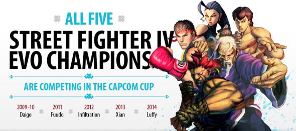 infographic-all-5-evo-champions