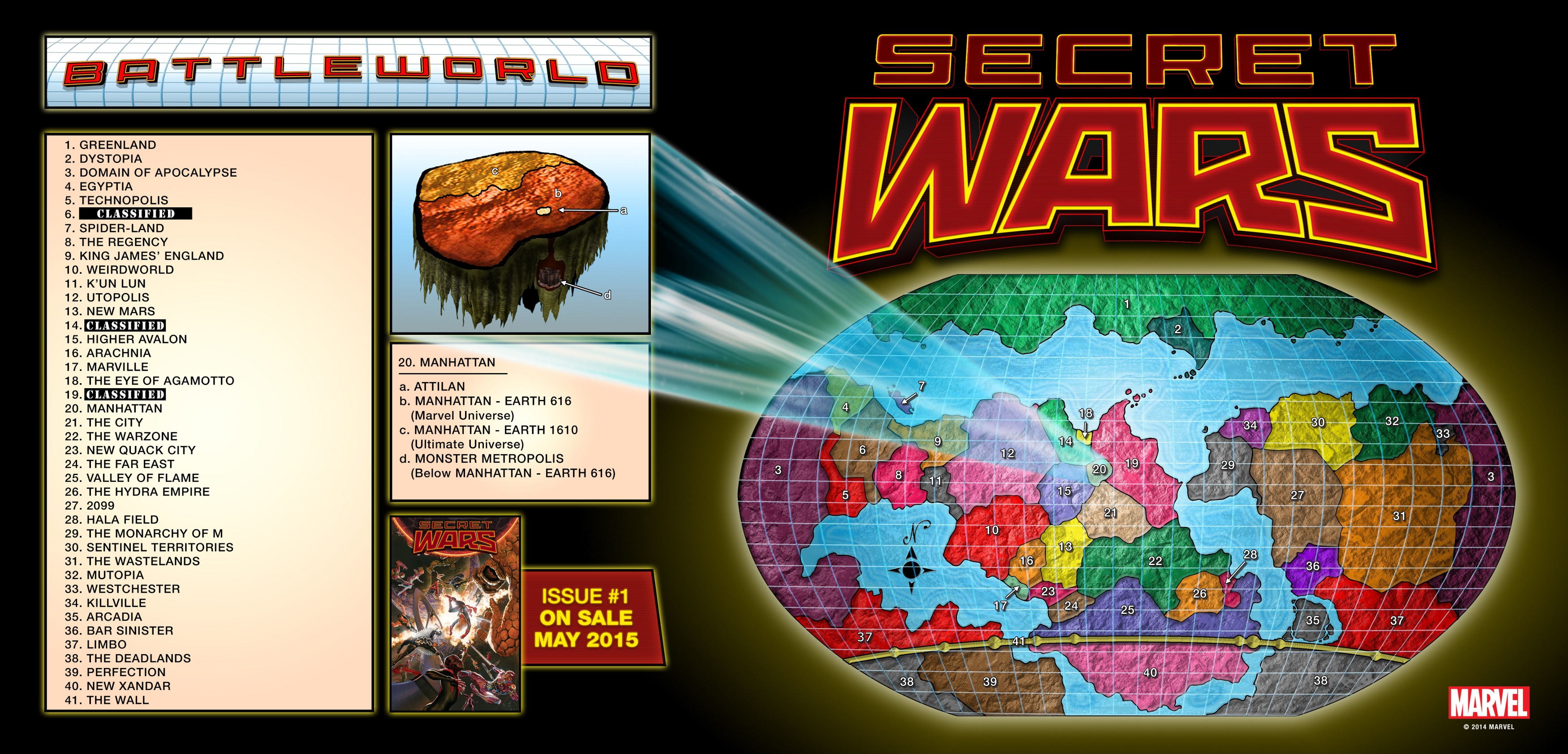 Battleworld - Detailed