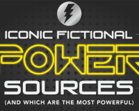 How Much Energy is Needed to Power MJOLNIR, or a LIGHTSABER?