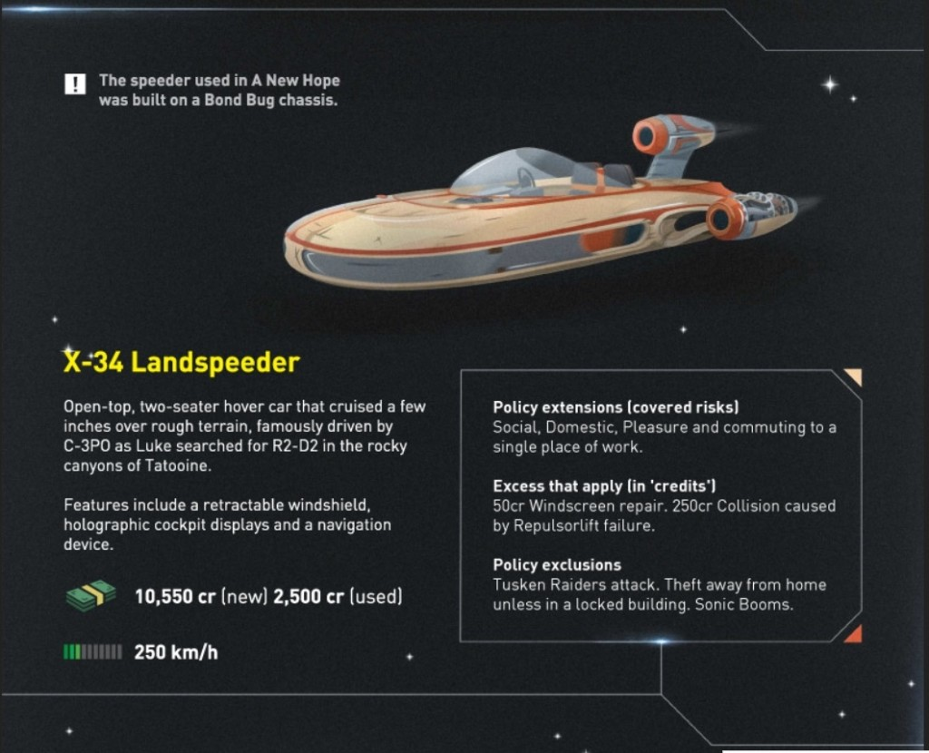luke skywalker landspeeder insurance