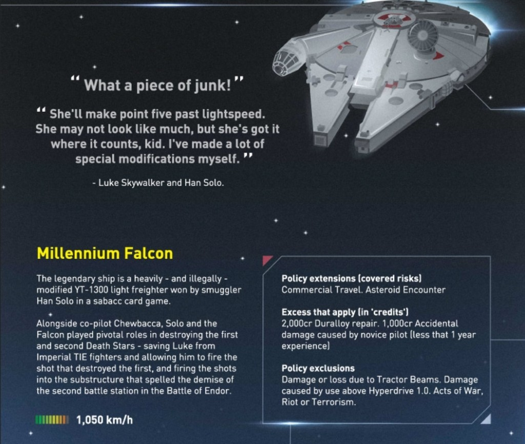 millennium falcon insurance