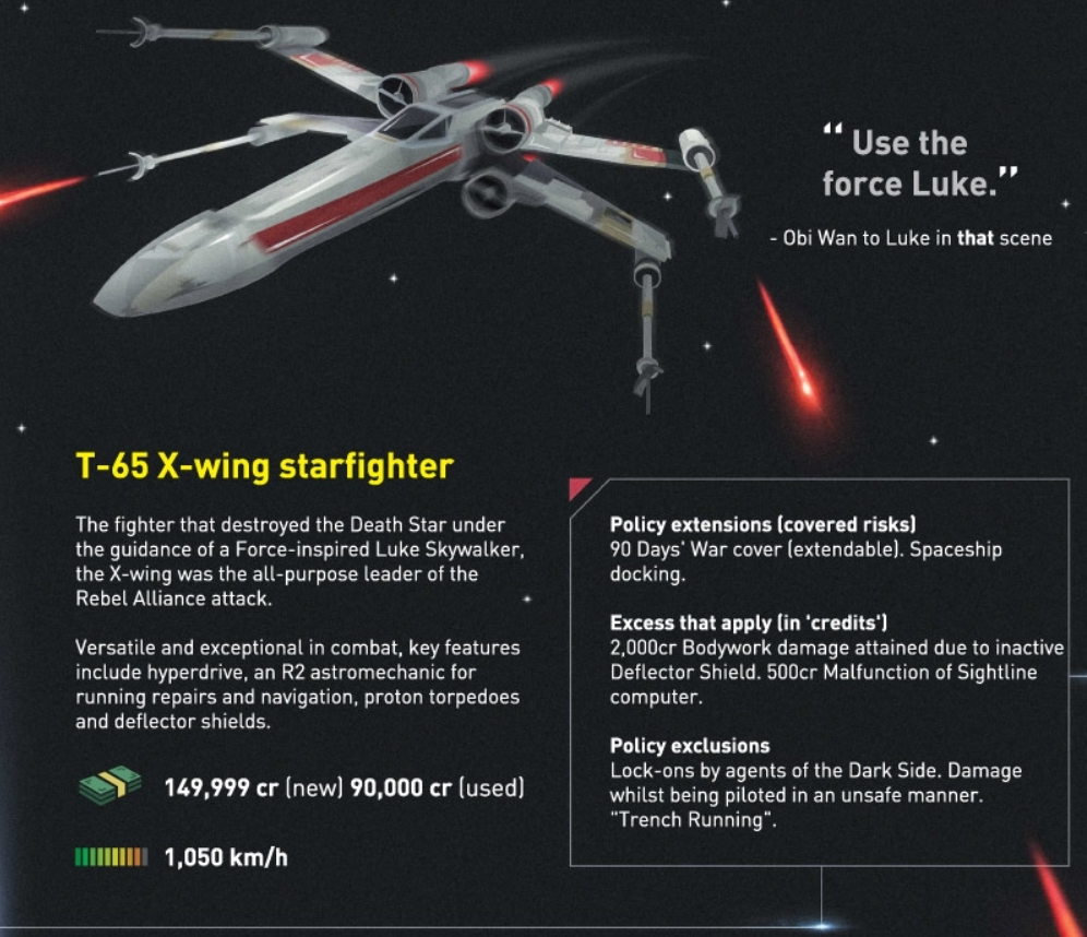 x-wing insurance
